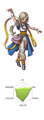 Heros Dragon Quest VI Emilie