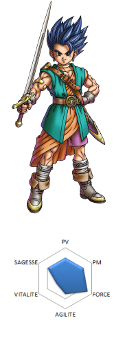 Heros Dragon Quest VI Somnia